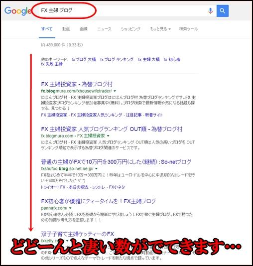 fx主婦ブログ検索